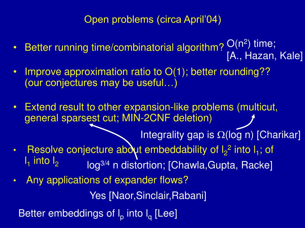 Open problems (circa April'04)