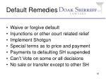 default remedies