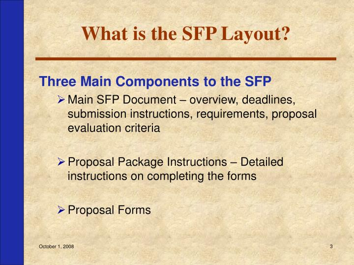 What is the sfp layout