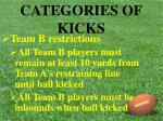 categories of kicks11