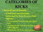 categories of kicks15