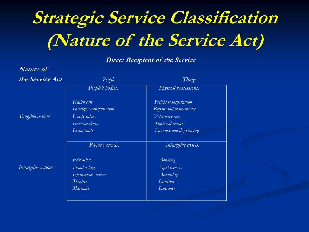 Strategic Service Classification (Nature of the Service Act)