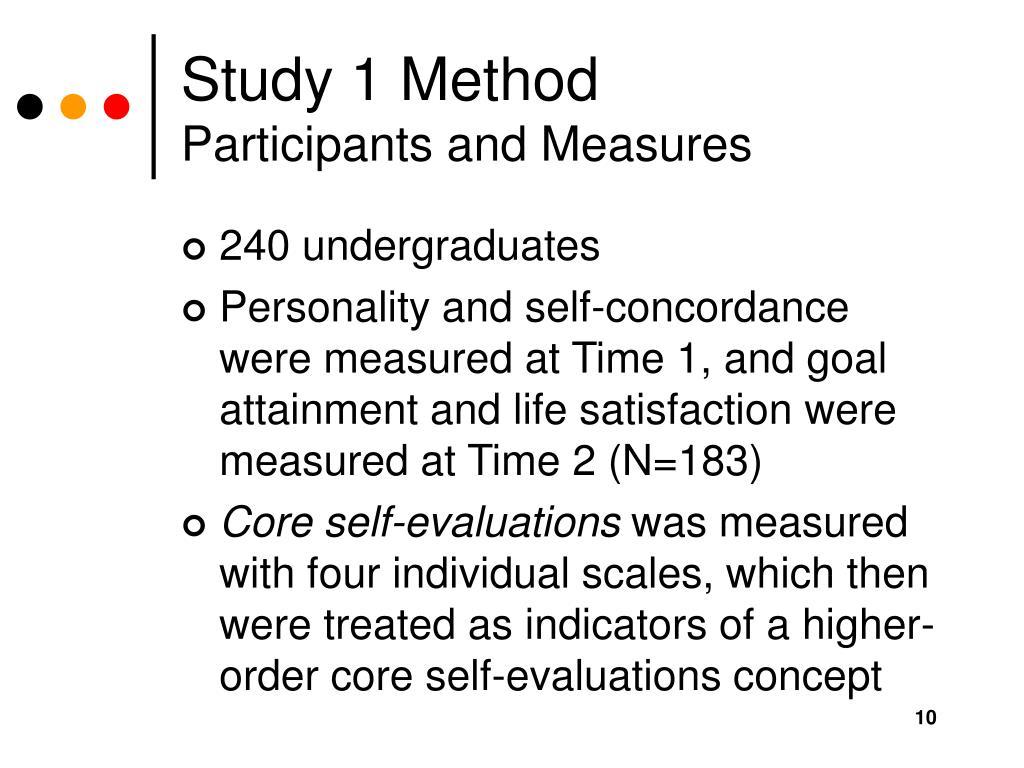Study 1 Method