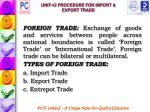 unit 12 procedure for import export trade