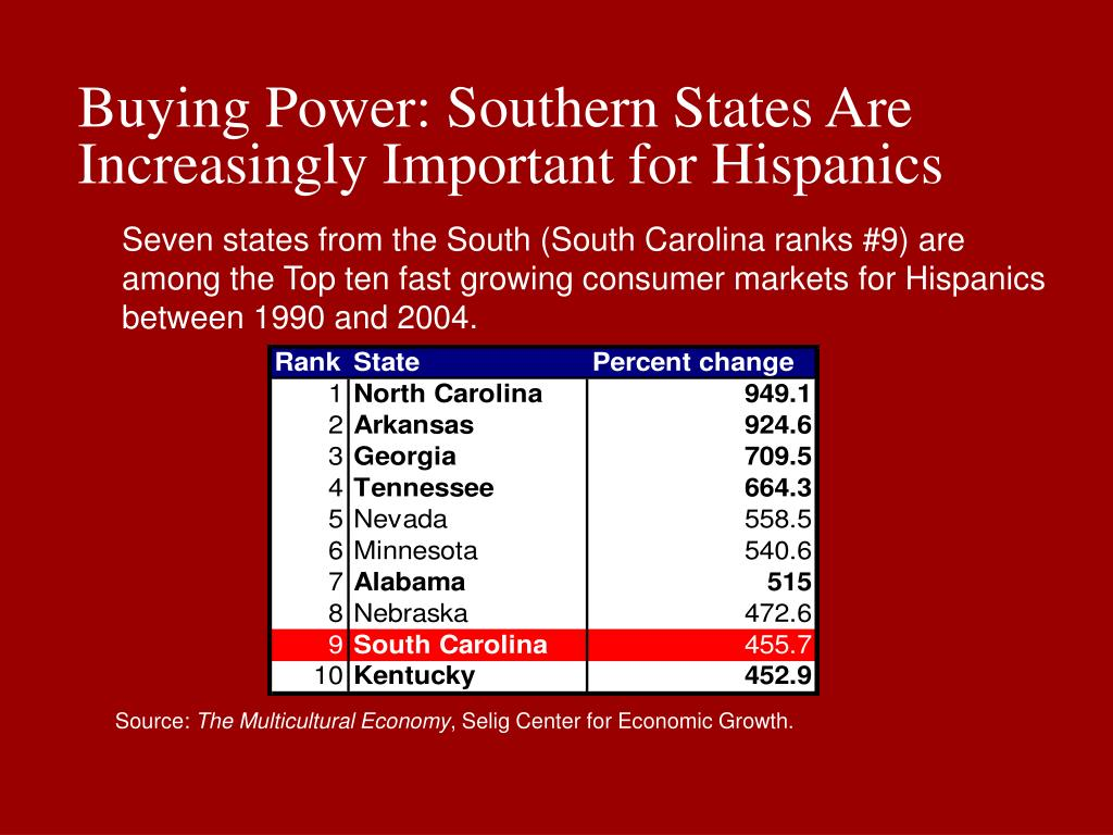 Buying Power: Southern States Are Increasingly Important for Hispanics