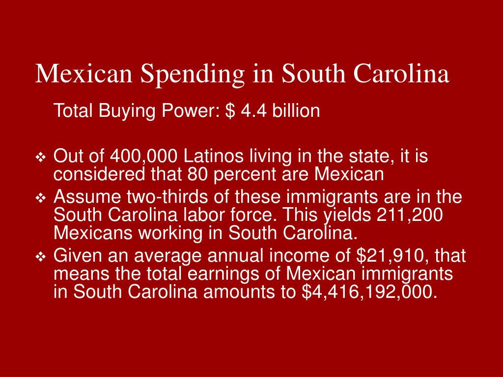 Mexican Spending in South Carolina