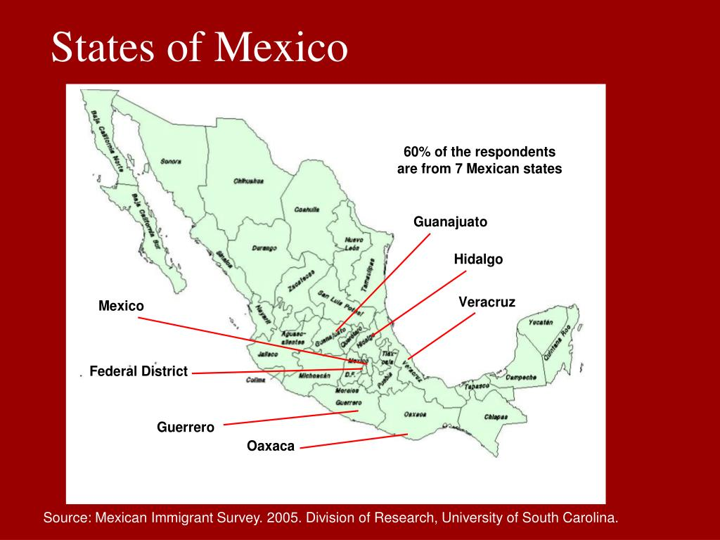 States of Mexico