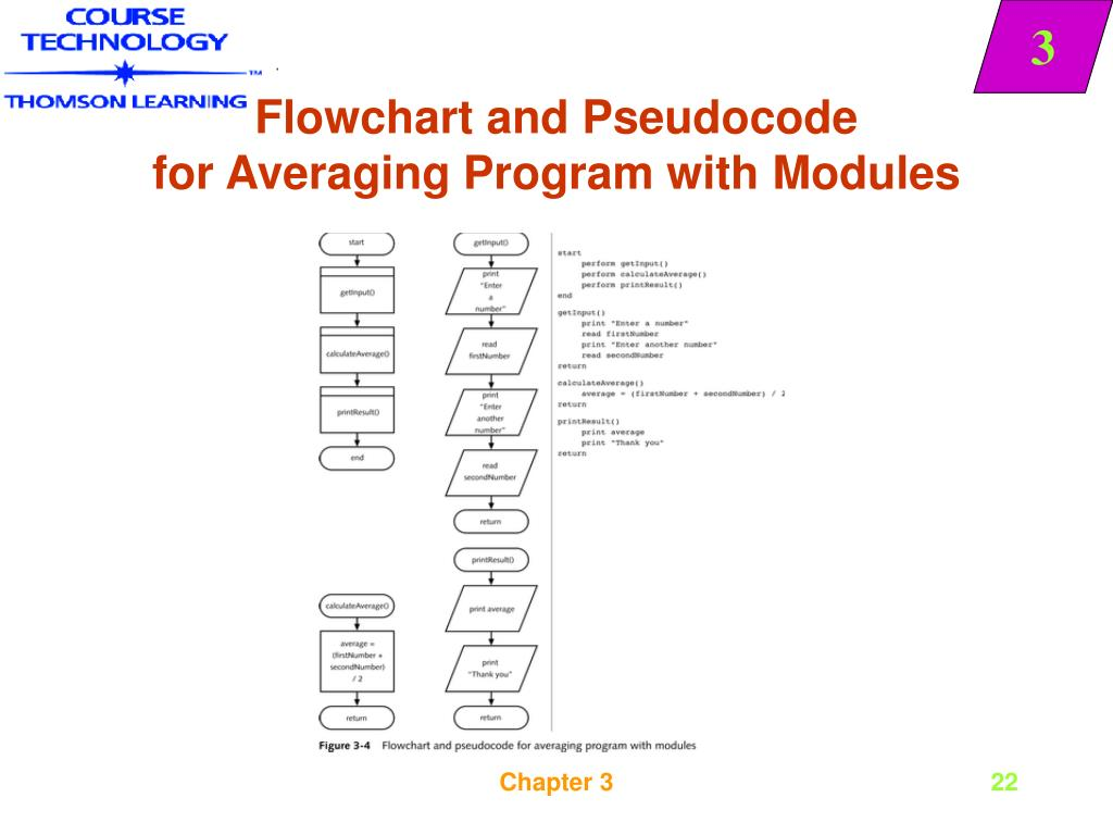 Flowchart and Pseudocode