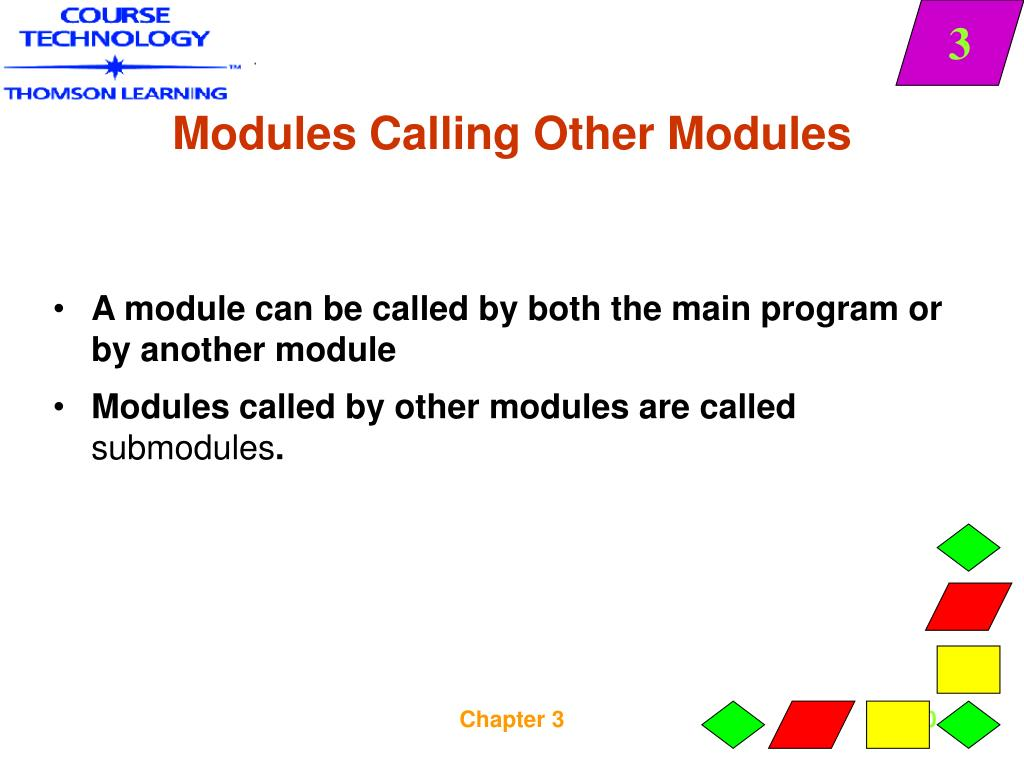 Modules Calling Other Modules