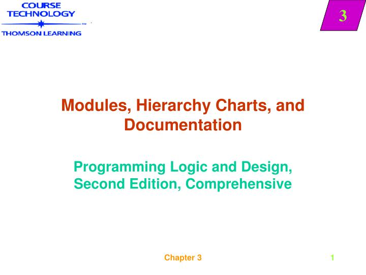 Modules hierarchy charts and documentation