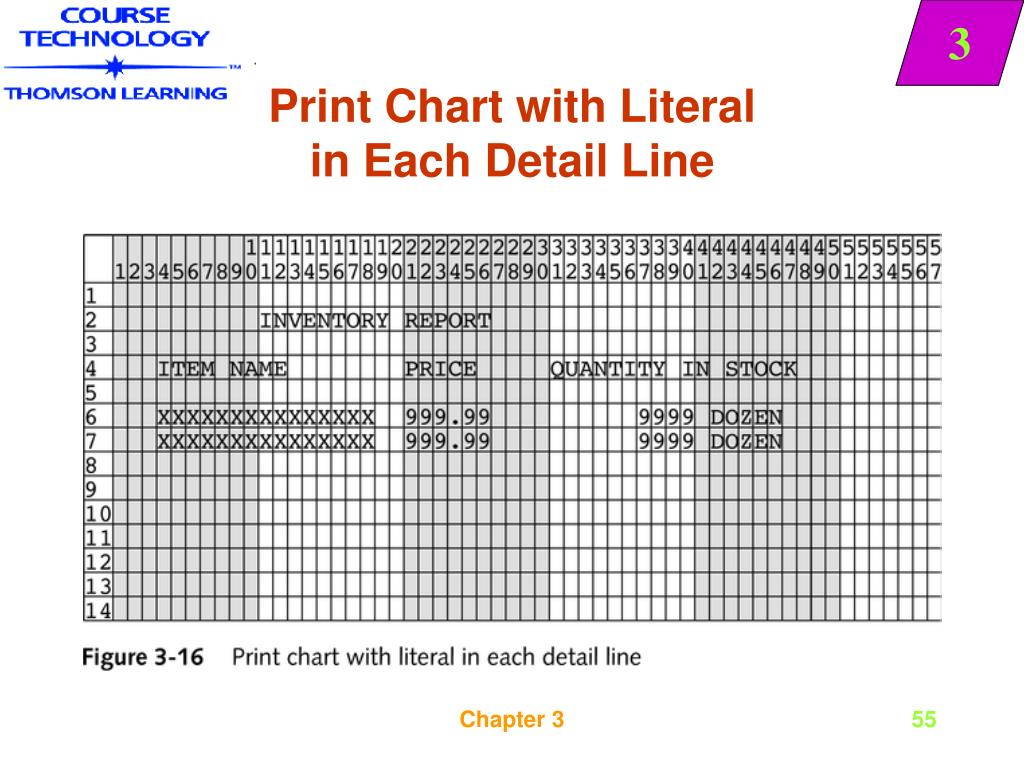 Print Chart with Literal