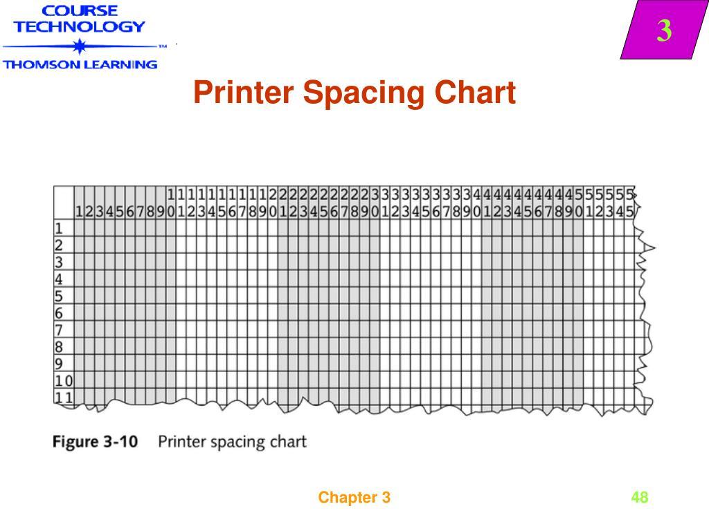 Printer Spacing Chart