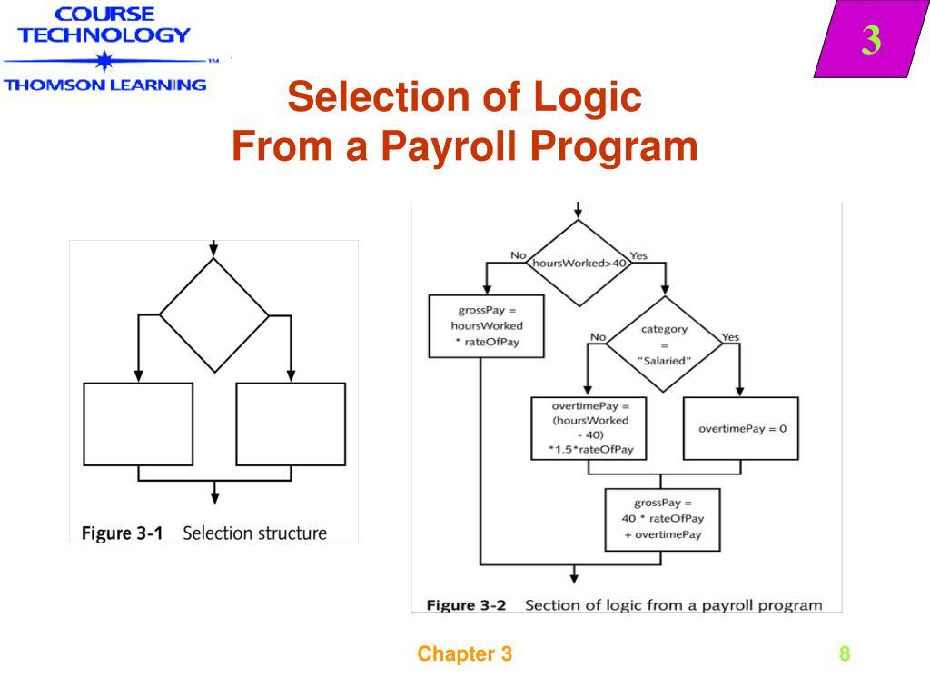 Selection of Logic