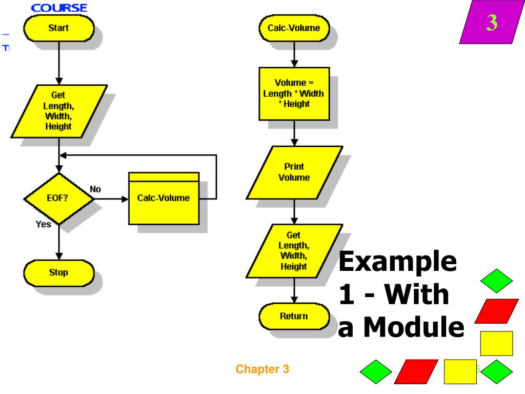 Example 1 - With a Module