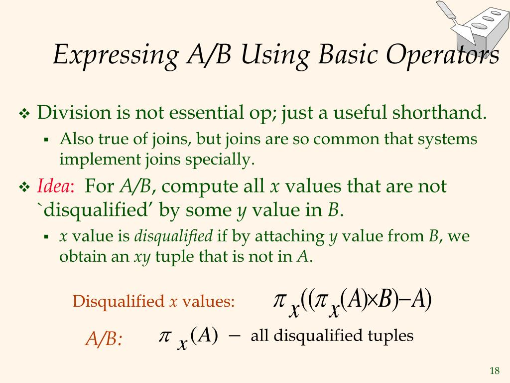 all disqualified tuples