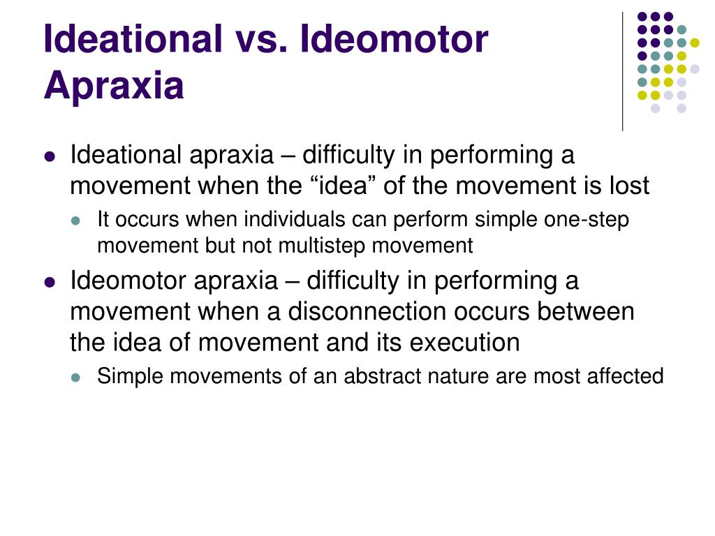 Ideational vs. Ideomotor Apraxia