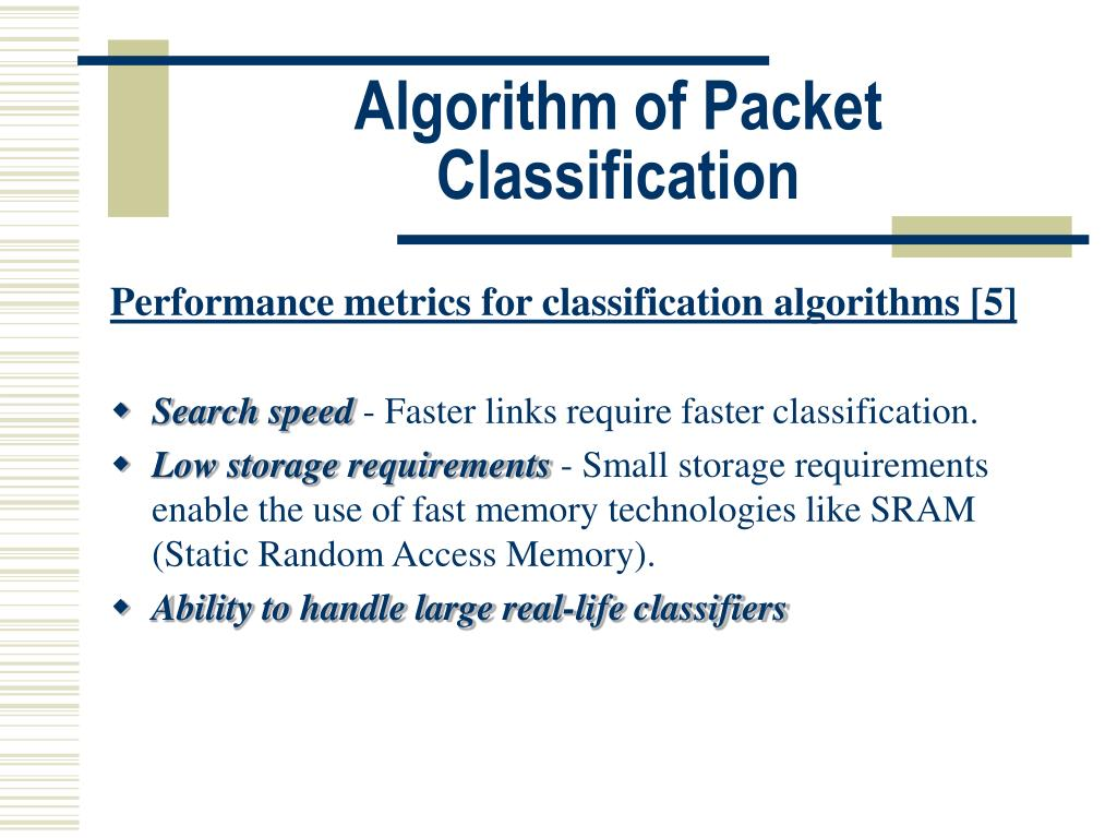 Algorithm of Packet Classification