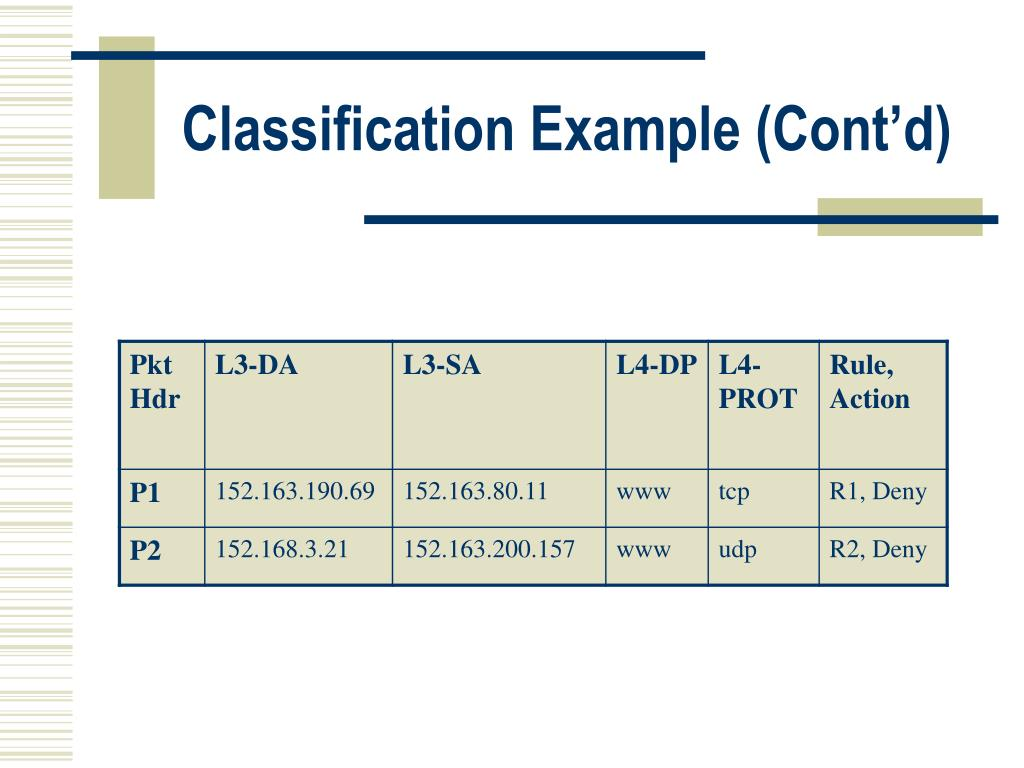 Classification Example (Cont'd)