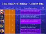 collaborative filtering content info55