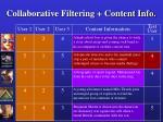 collaborative filtering content info56
