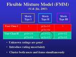 flexible mixture model fmm si jin 200313