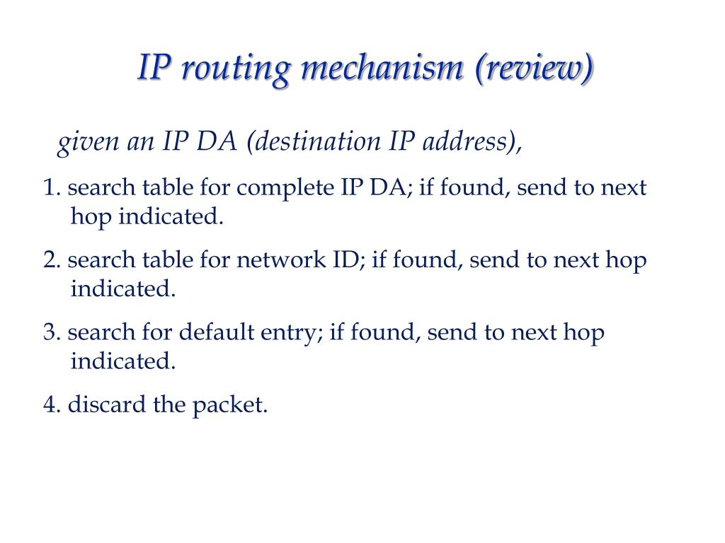 IP routing mechanism (review)