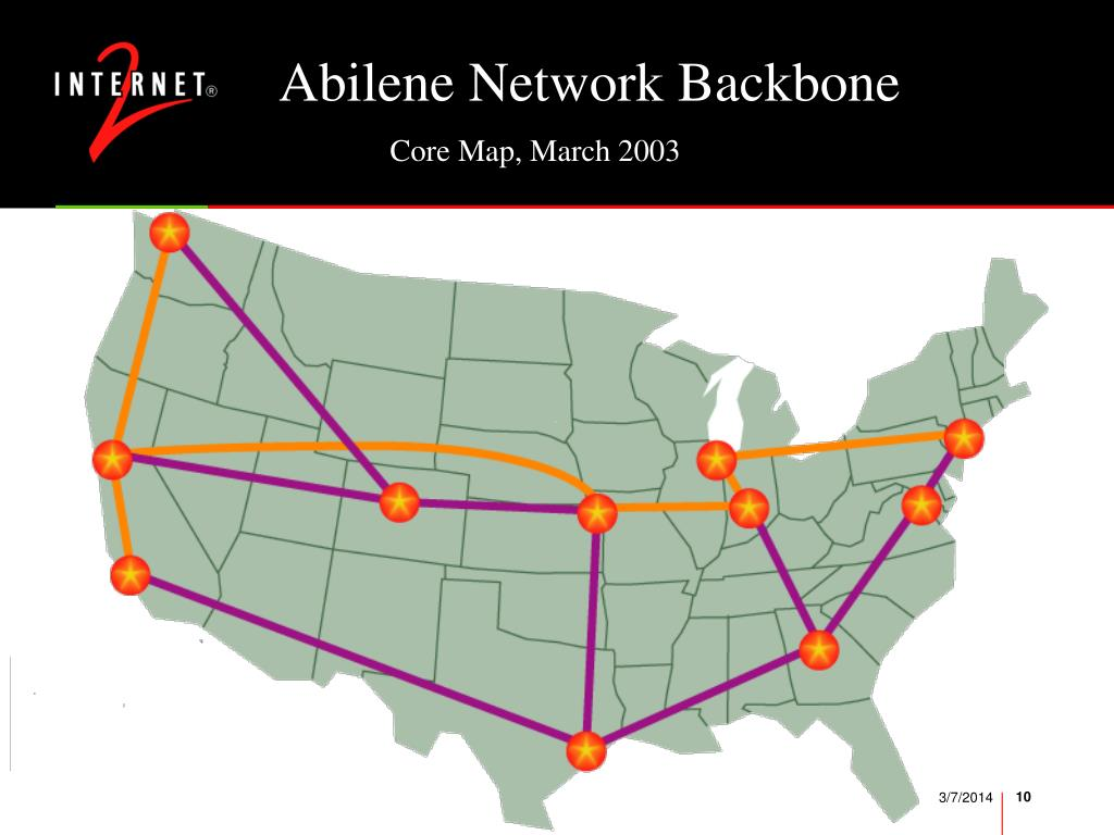 Abilene Network Backbone