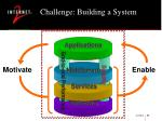 challenge building a system
