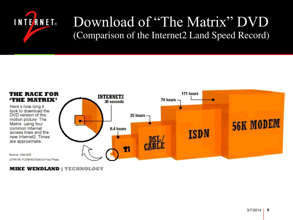 "Download of ""The Matrix"" DVD"