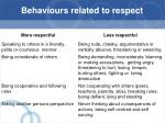 behaviours related to respect