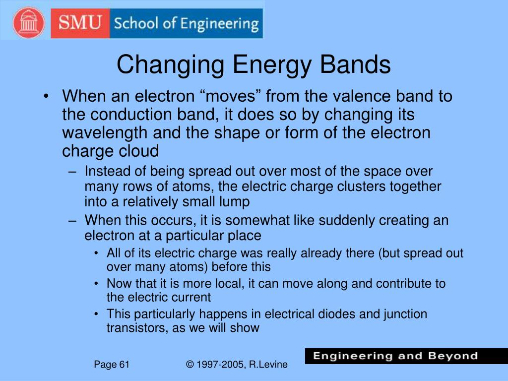Changing Energy Bands
