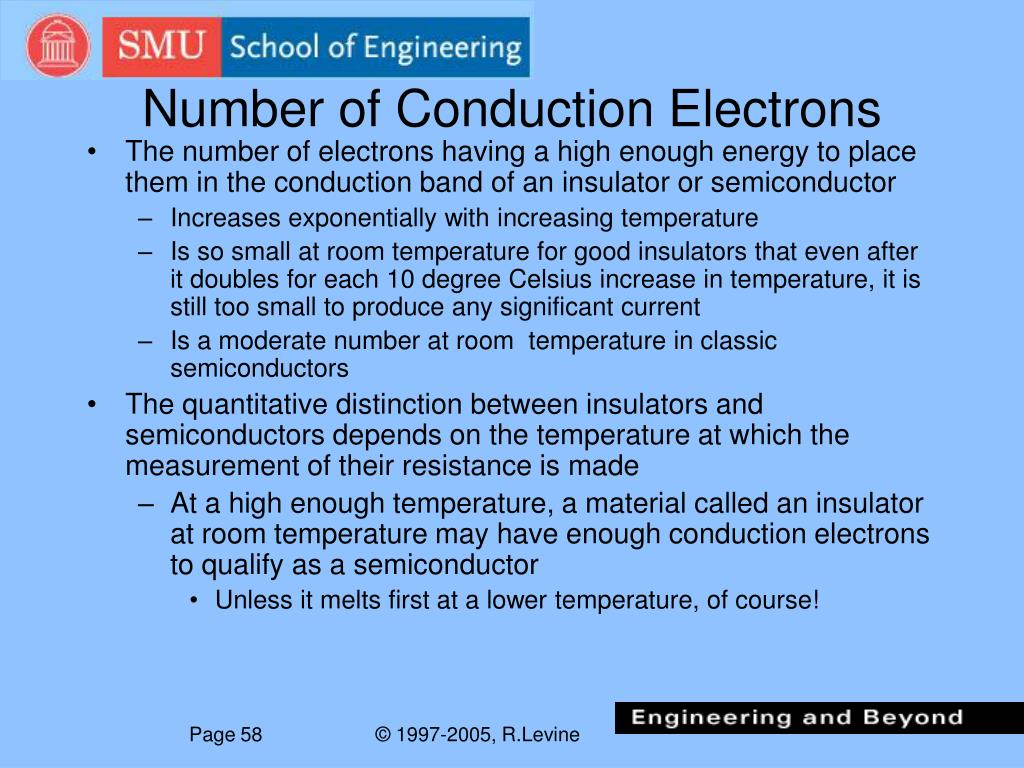Number of Conduction Electrons
