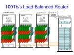 100tb s load balanced router