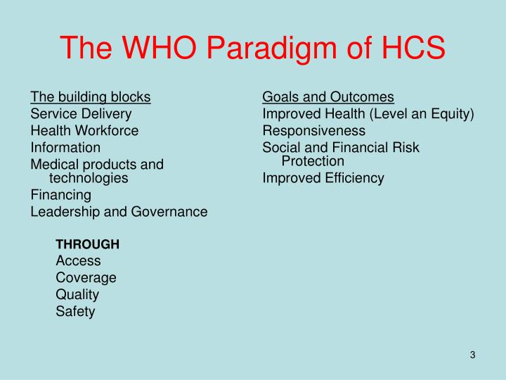 The who paradigm of hcs