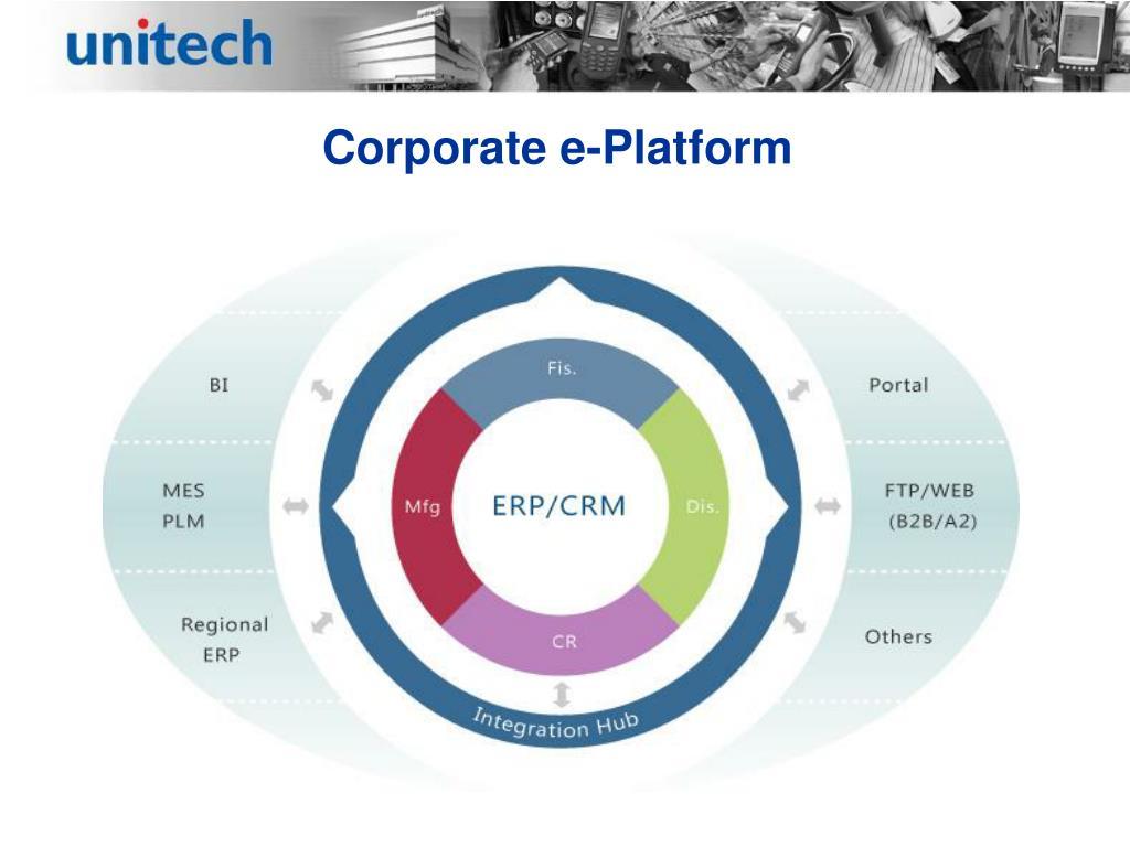 Corporate e-Platform