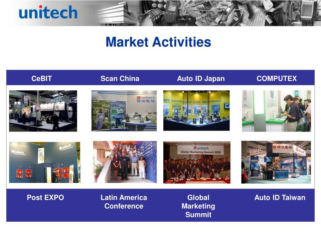 Market Activities