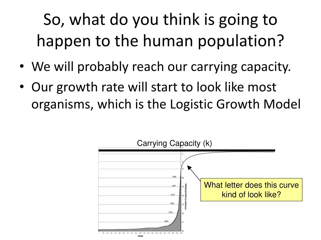 So, what do you think is going to happen to the human population?