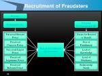 recruitment of fraudsters24