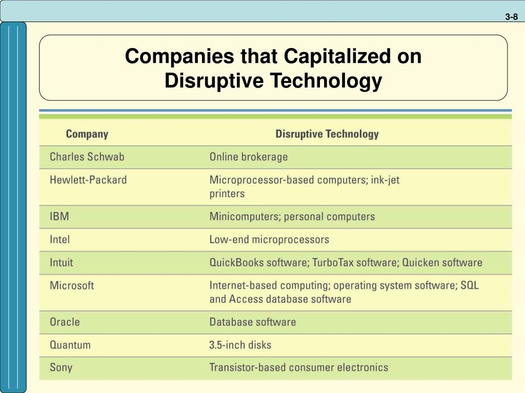 Companies that Capitalized on