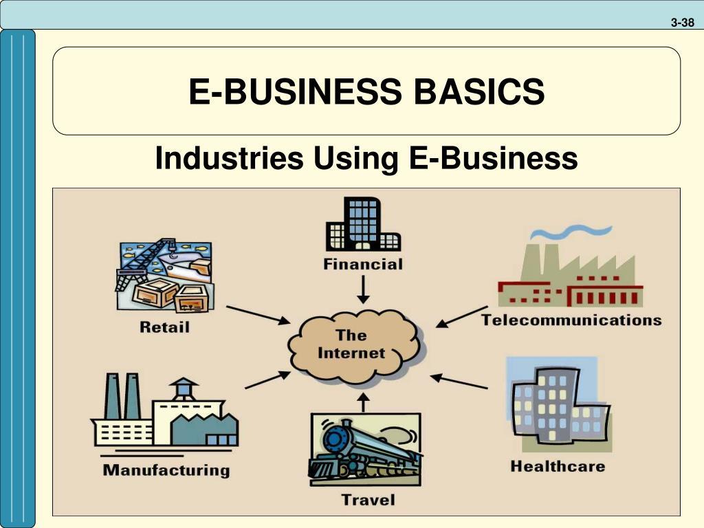 E-BUSINESS BASICS