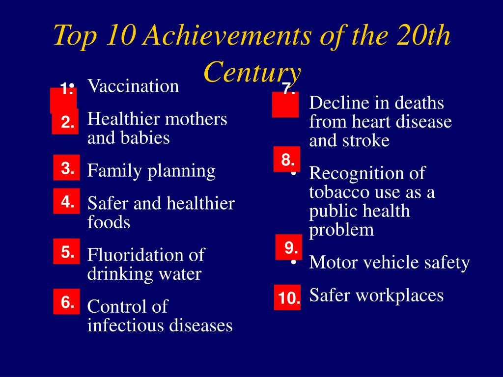 Top 10 Achievements of the 20th Century