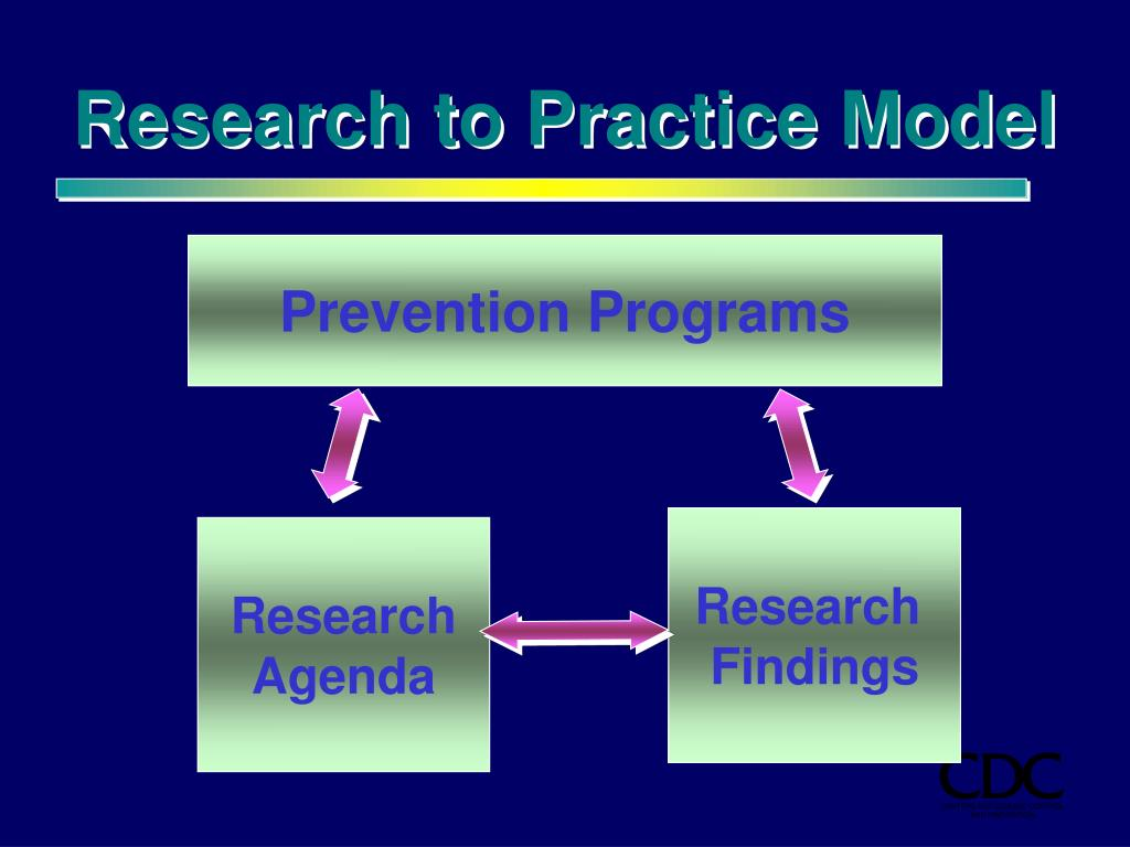 Research to Practice Model