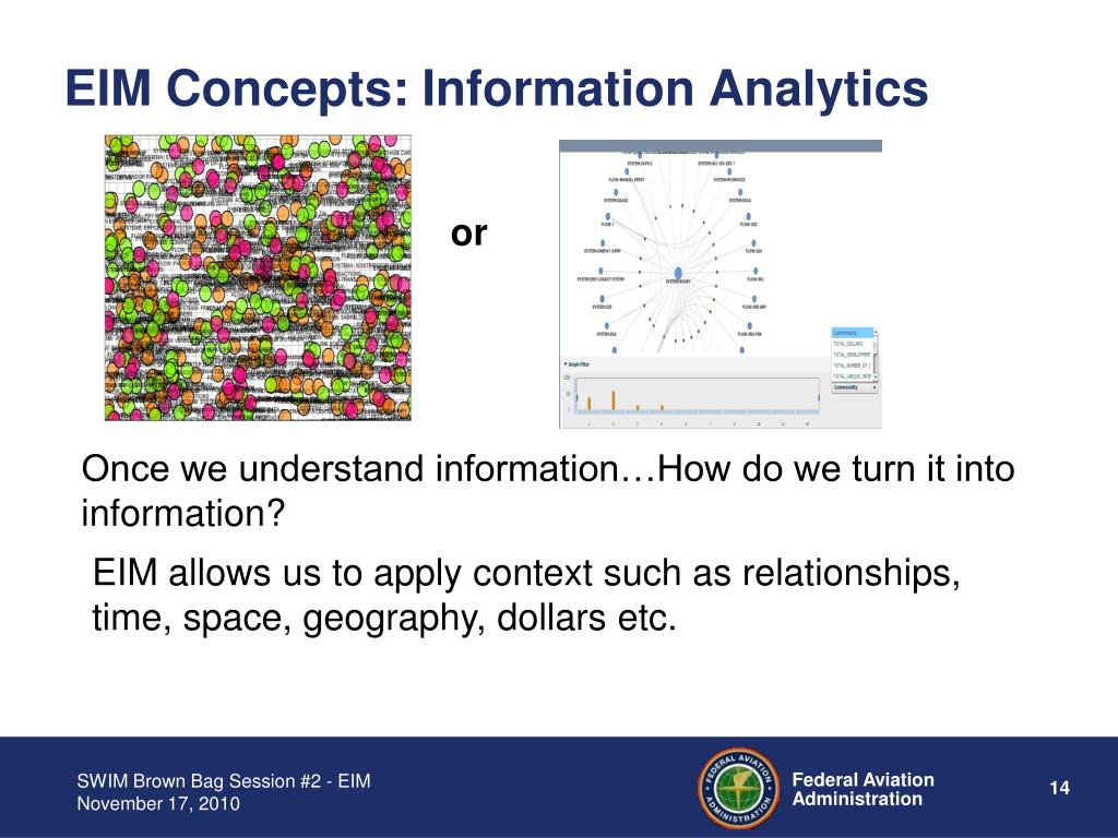 EIM Concepts: Information Analytics
