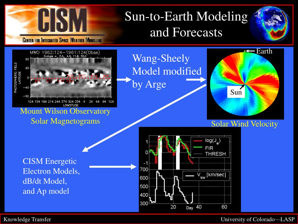 Sun-to-Earth Modeling and Forecasts