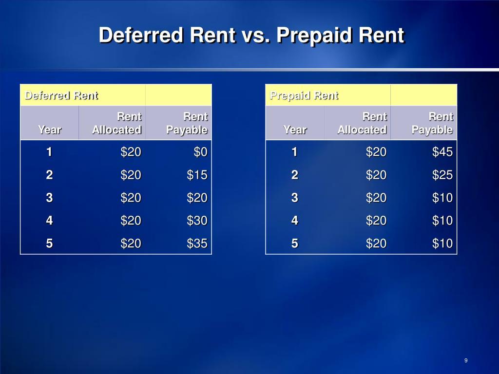 Deferred Rent