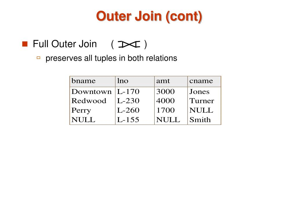 Outer Join (cont)