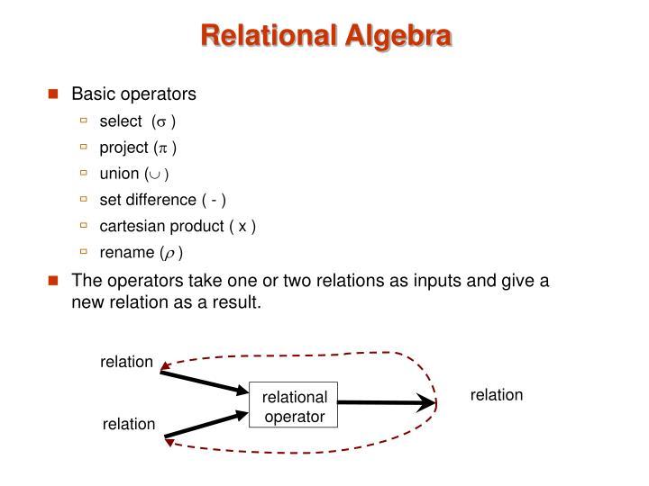 Relational algebra3