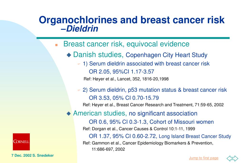 Organochlorines and breast cancer risk