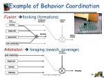 example of behavior coordination