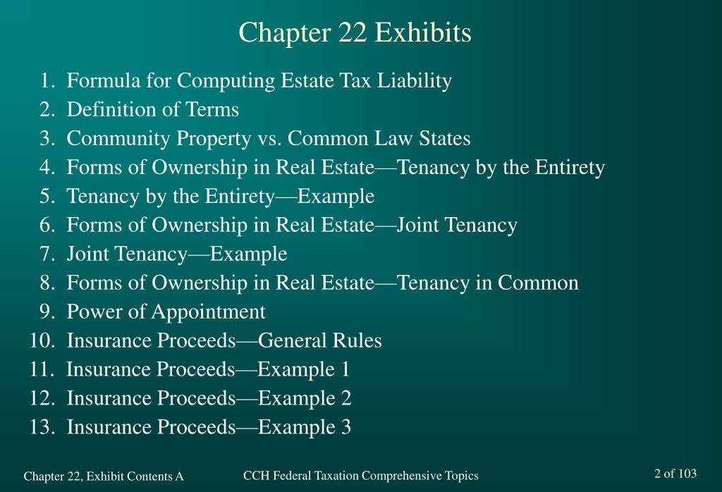 Chapter 22 Exhibits